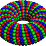 Какая частица имеет наименьшую массу ?
