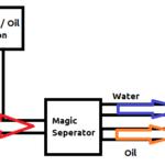 Как отделить масло от воды