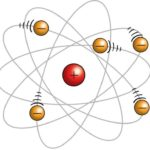 Что называется заряженный атом ?
