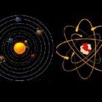 Почему атом сравняют с солнечной системой ?
