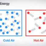 Что такое плотность воздуха ?