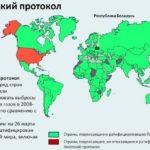 Какие страны согласились с Киотским протоколом ?
