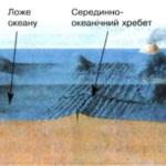 Как образовались океанические хребты ?