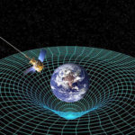 Что такое гравитация ?