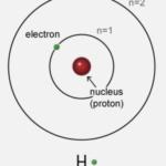 Что делает водород ?