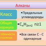 Что такое алканы, алкены и алкины, и каковы их применения ?