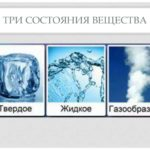 Каковы три состояния воды ?