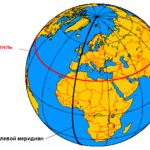 Что такое меридиан в астрономии ?