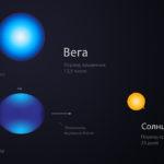 Какая самая яркая звезда в восточном небе ?