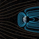 Откуда у Земли магнитное поле ?