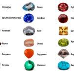 Каковы природные драгоценные камни и как они формируются ?