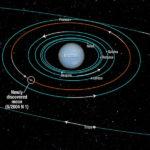 Сколько колец у Нептуна ?