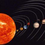 Насколько велика Солнечная система ?