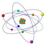 Что находится в ядре атома ?