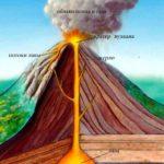 Каковы причины и последствия вулканов ?
