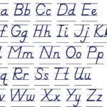 Кто создал английский алфавит?