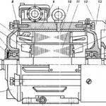 Кто изобрел асинхронный двигатель?